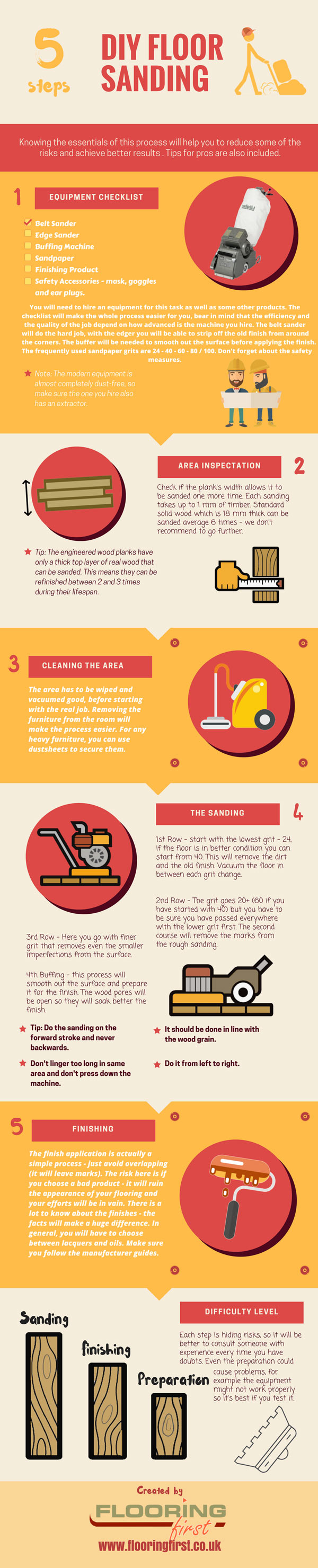 infographic showing tips for floor sanding