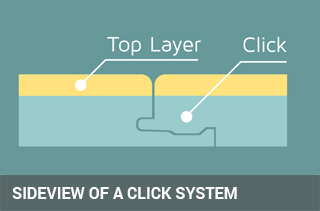 sideview of a click system